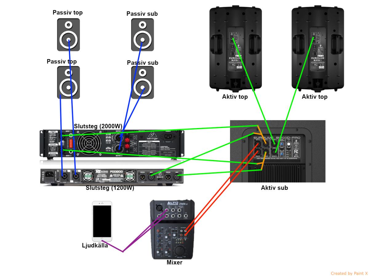 kopplingsschema.thumb.png.8024ec45e92f1646deb8193de21d4e1b.png
